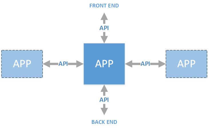 API-Schematic-2.png