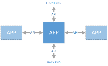 API-Schematic-2.png